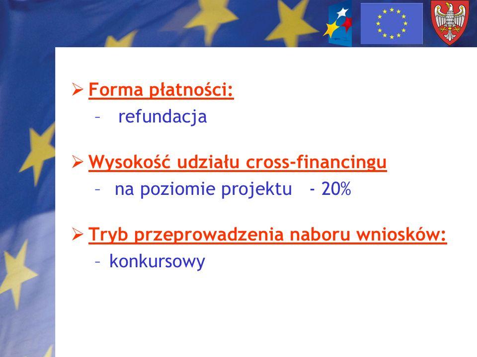 Forma płatności: –refundacja Wysokość udziału cross-financingu – na poziomie projektu - 20% Tryb przeprowadzenia naboru wniosków: –konkursowy