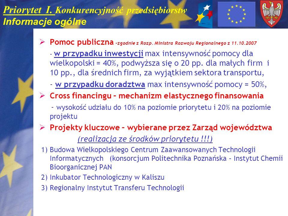 Priorytet I. Konkurencyjność przedsiębiorstw Informacje ogólne Pomoc publiczna –zgodnie z Rozp. Ministra Rozwoju Regionalnego z 11.10.2007 - w przypad