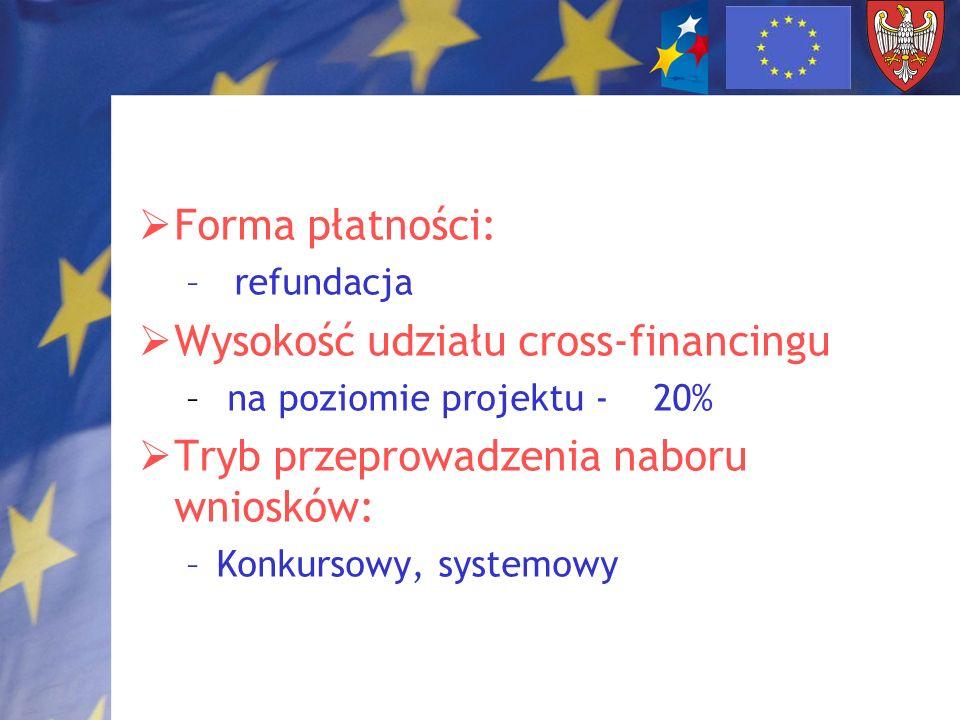 Forma płatności: –refundacja Wysokość udziału cross-financingu – na poziomie projektu - 20% Tryb przeprowadzenia naboru wniosków: –Konkursowy, systemo