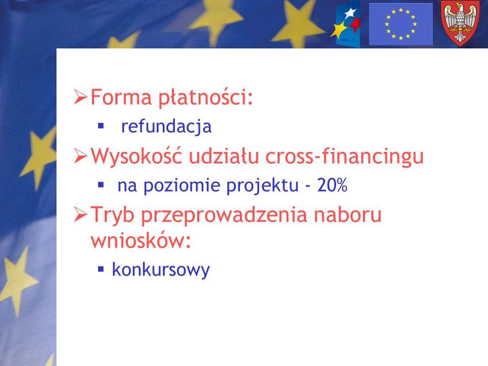 Forma płatności: refundacja Wysokość udziału cross-financingu na poziomie projektu - 20% Tryb przeprowadzenia naboru wniosków: konkursowy