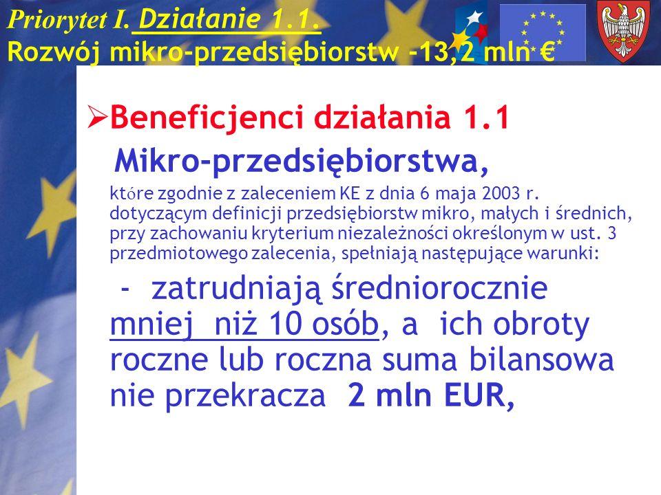 Priorytet I. Działanie 1.1. Rozwój mikro-przedsiębiorstw - 13,2 mln Beneficjenci działania 1.1 Mikro-przedsiębiorstwa, kt ó re zgodnie z zaleceniem KE