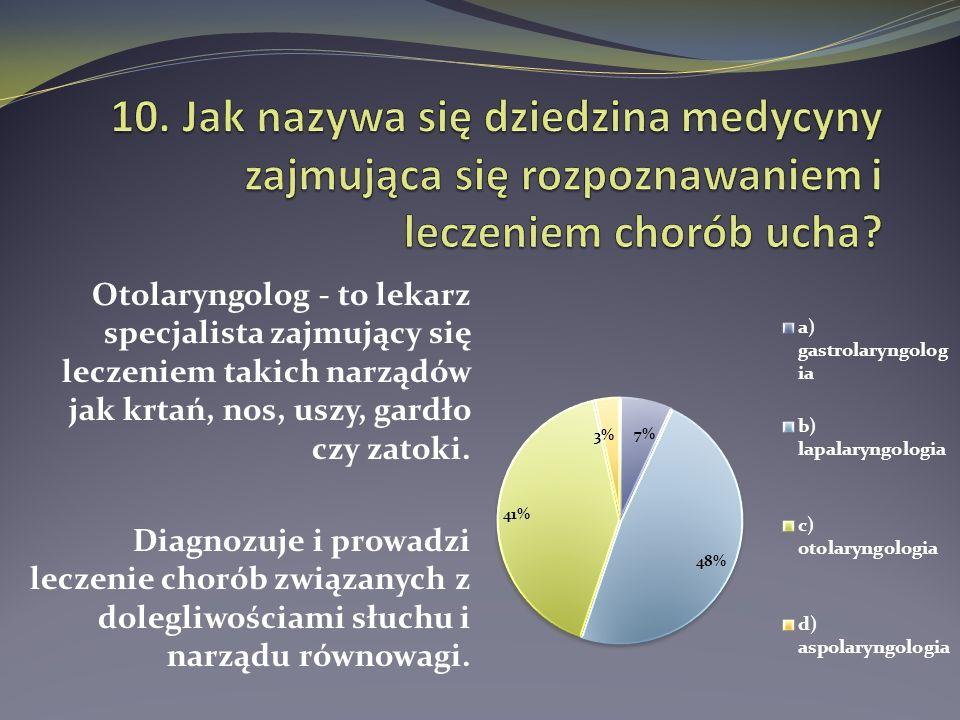 Otolaryngolog - to lekarz specjalista zajmujący się leczeniem takich narządów jak krtań, nos, uszy, gardło czy zatoki. Diagnozuje i prowadzi leczenie
