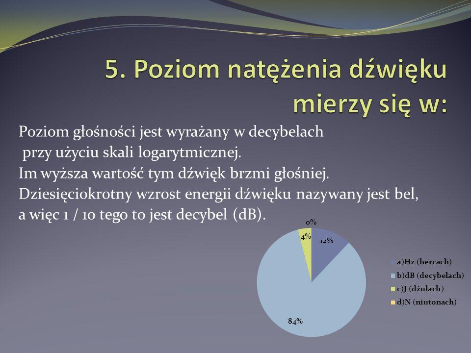 Poziom głośności jest wyrażany w decybelach przy użyciu skali logarytmicznej. Im wyższa wartość tym dźwięk brzmi głośniej. Dziesięciokrotny wzrost ene