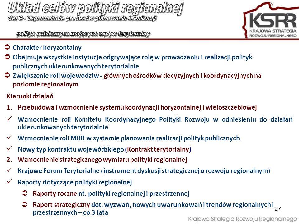 Kierunki działań 1.Przebudowa i wzmocnienie systemu koordynacji horyzontalnej i wieloszczeblowej Wzmocnienie roli Komitetu Koordynacyjnego Polityki Ro