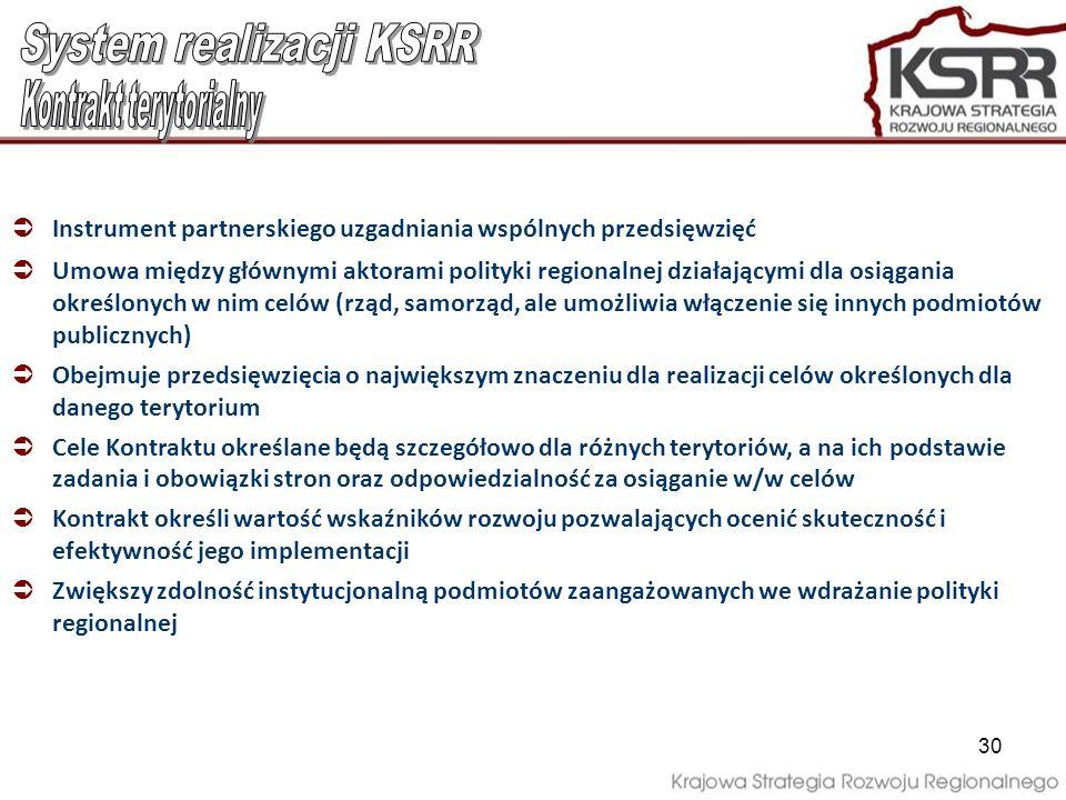 30 Instrument partnerskiego uzgadniania wspólnych przedsięwzięć Umowa między głównymi aktorami polityki regionalnej działającymi dla osiągania określo