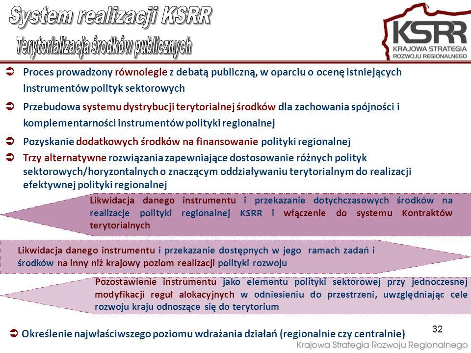 Likwidacja danego instrumentu i przekazanie dostępnych w jego ramach zadań i środków na inny niż krajowy poziom realizacji polityki rozwoju Proces pro
