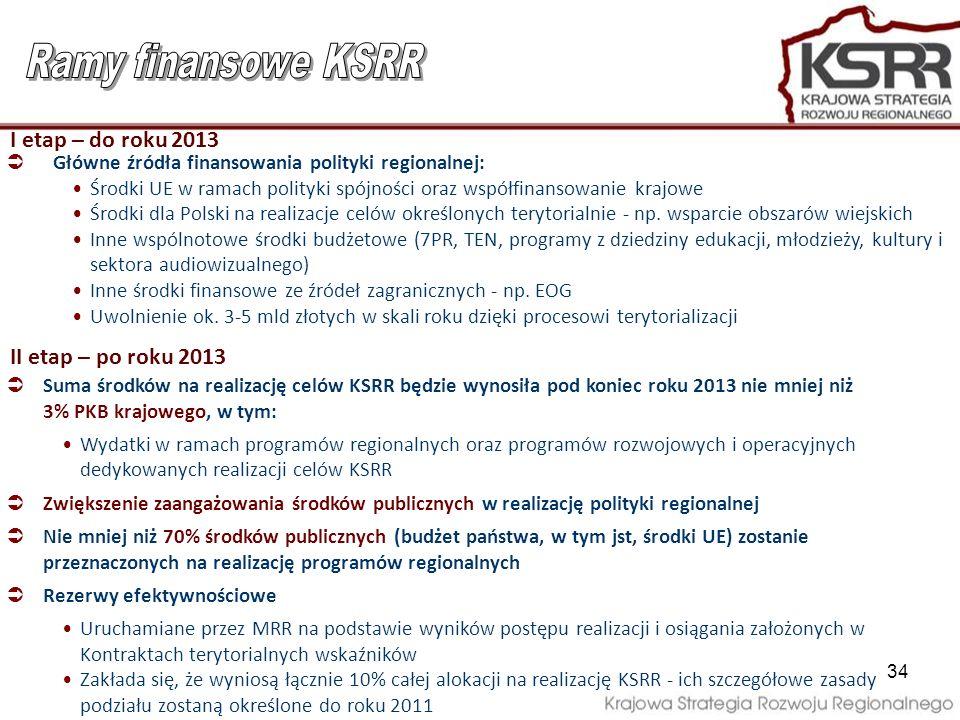 Główne źródła finansowania polityki regionalnej: Środki UE w ramach polityki spójności oraz współfinansowanie krajowe Środki dla Polski na realizacje