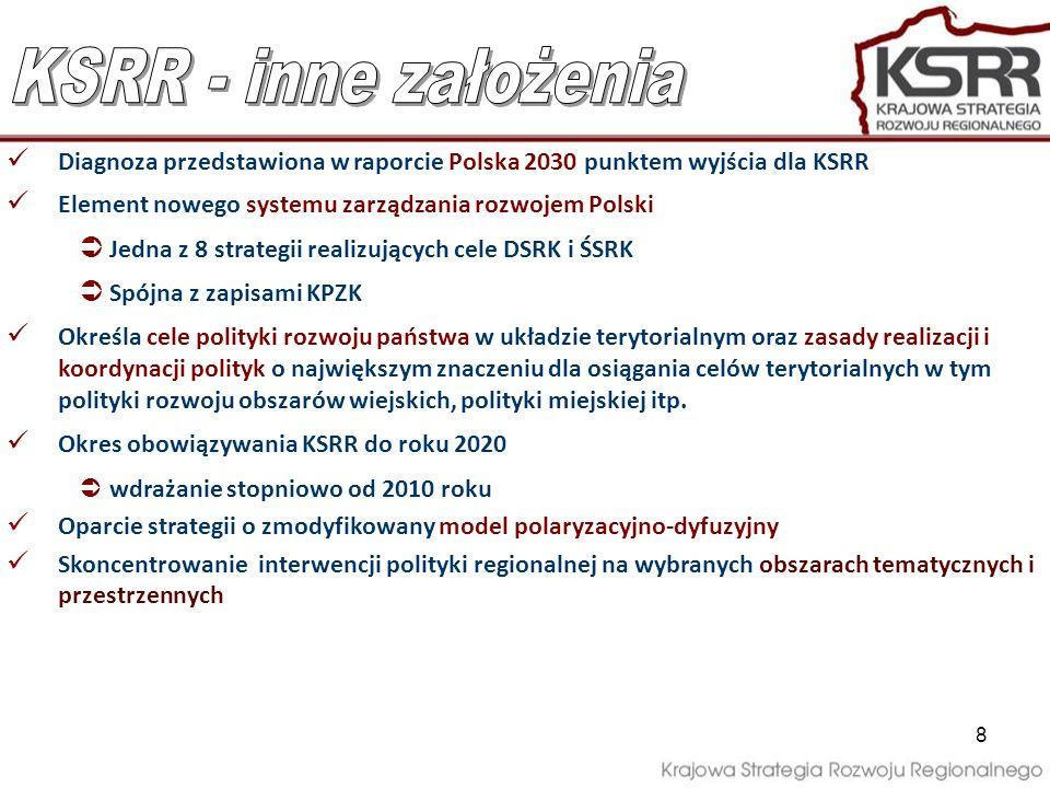 9 KSRR zawiera zestaw najważniejszych wyzwań zidentyfikowanych dla polityki regionalnej do roku 2020 Wyzwania łączą wymiary europejski i krajowy i zostały określone na bazie następujących dokumentów: Regiony 2020 - Komisja Europejska Przegląd terytorialny Polski - OECD Inne analizy, m.in.