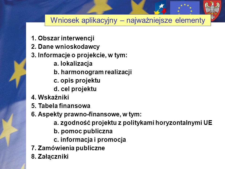 Wniosek aplikacyjny – najważniejsze elementy 1. Obszar interwencji 2. Dane wnioskodawcy 3. Informacje o projekcie, w tym: a. lokalizacja b. harmonogra