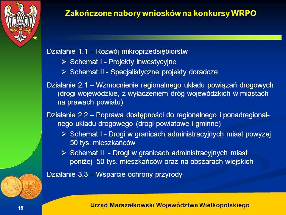 Autor: G.Potrzebowski Urząd Marszałkowski Województwa Wielkopolskiego 16 Zakończone nabory wniosków na konkursy WRPO Działanie 1.1 – Rozwój mikroprzed