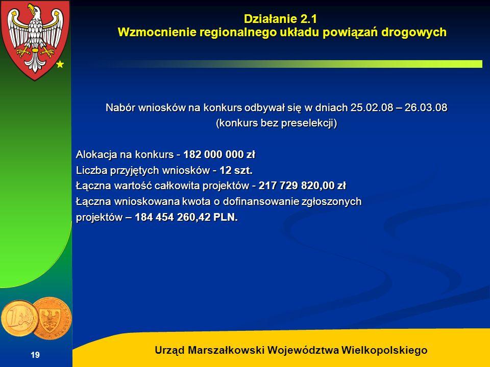 Autor: G.Potrzebowski Urząd Marszałkowski Województwa Wielkopolskiego 19 Działanie 2.1 Wzmocnienie regionalnego układu powiązań drogowych Nabór wniosk