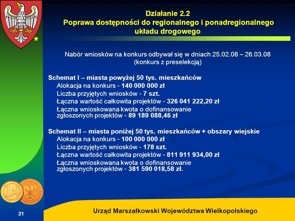 Autor: G.Potrzebowski Urząd Marszałkowski Województwa Wielkopolskiego 21 Działanie 2.2 Poprawa dostępności do regionalnego i ponadregionalnego układu