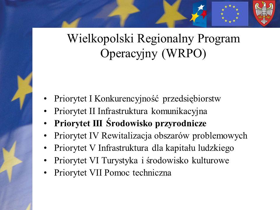Wielkopolski Regionalny Program Operacyjny (WRPO) Priorytet I Konkurencyjność przedsiębiorstw Priorytet II Infrastruktura komunikacyjna Priorytet III