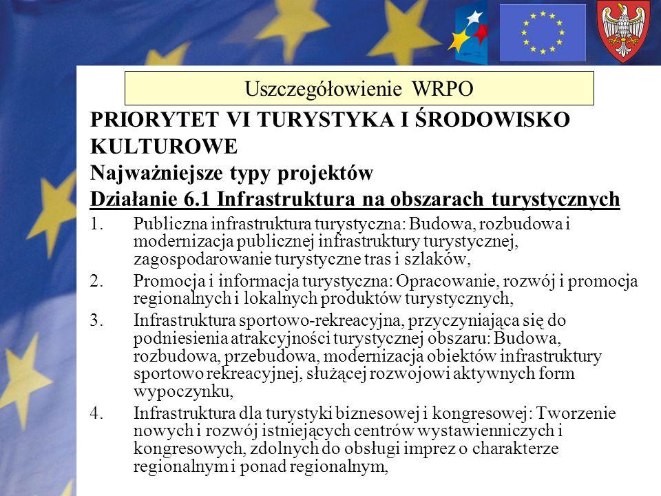PRIORYTET VI TURYSTYKA I ŚRODOWISKO KULTUROWE Najważniejsze typy projektów Działanie 6.1 Infrastruktura na obszarach turystycznych 1.Publiczna infrast