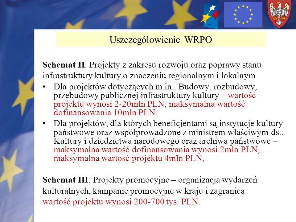 Schemat II. Projekty z zakresu rozwoju oraz poprawy stanu infrastruktury kultury o znaczeniu regionalnym i lokalnym Dla projektów dotyczących m.in.. B