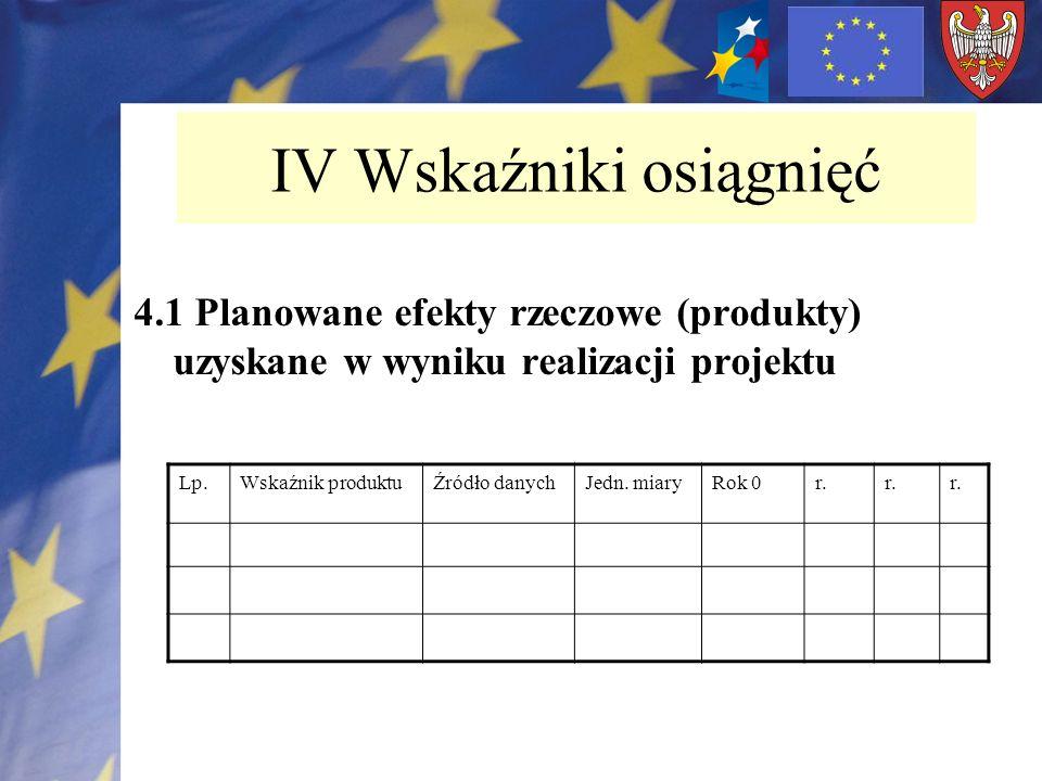 IV Wskaźniki osiągnięć 4.1 Planowane efekty rzeczowe (produkty) uzyskane w wyniku realizacji projektu Lp.Wskaźnik produktuŹródło danychJedn. miaryRok