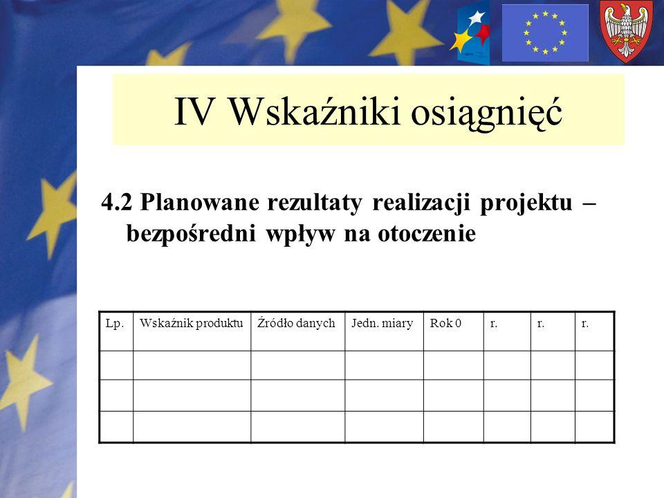 IV Wskaźniki osiągnięć 4.2 Planowane rezultaty realizacji projektu – bezpośredni wpływ na otoczenie Lp.Wskaźnik produktuŹródło danychJedn. miaryRok 0r