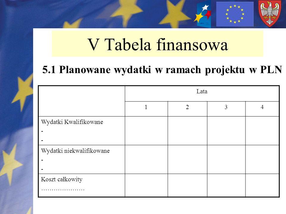 V Tabela finansowa 5.1 Planowane wydatki w ramach projektu w PLN Lata 1234 Wydatki Kwalifikowane - Wydatki niekwalifikowane - Koszt całkowity …………………