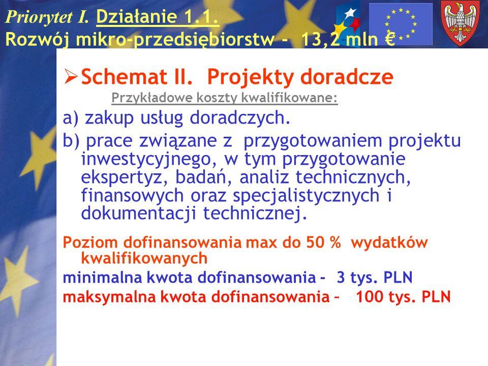 Priorytet I. Działanie 1.1. Rozwój mikro-przedsiębiorstw - 13,2 mln Schemat II. Projekty doradcze Przykładowe koszty kwalifikowane: a) zakup usług dor