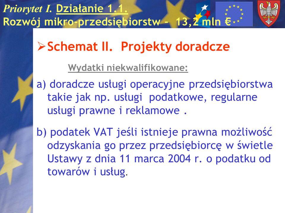 Priorytet I. Działanie 1.1. Rozwój mikro-przedsiębiorstw - 13,2 mln Schemat II. Projekty doradcze Wydatki niekwalifikowane: a) doradcze usługi operacy