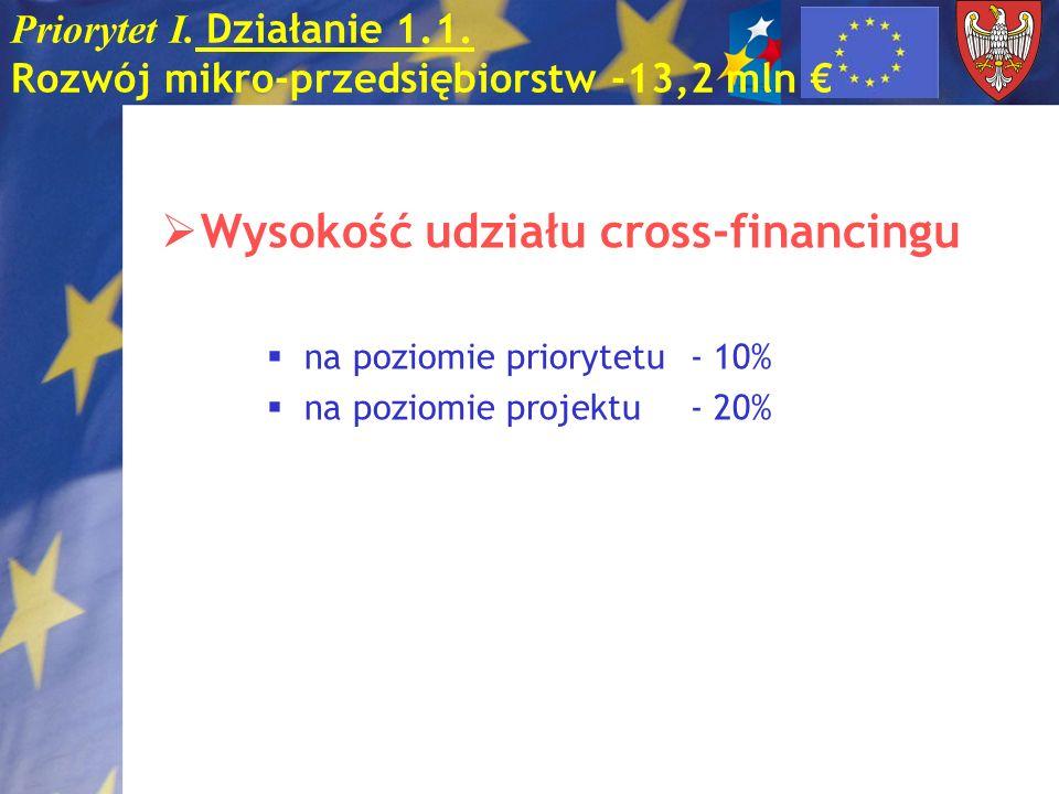Priorytet I. Działanie 1.1. Rozwój mikro-przedsiębiorstw -13,2 mln Wysokość udziału cross-financingu na poziomie priorytetu - 10% na poziomie projektu