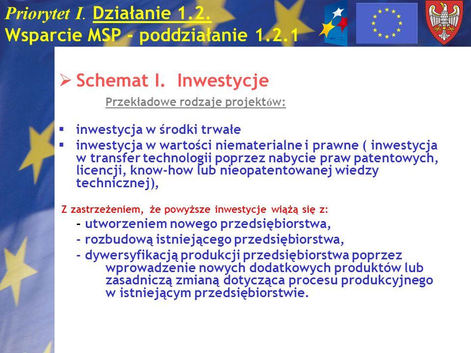 Priorytet I. Działanie 1.2. Wsparcie MSP - poddziałanie 1.2.1 Schemat I. Inwestycje Przekładowe rodzaje projekt ó w: inwestycja w środki trwałe inwest