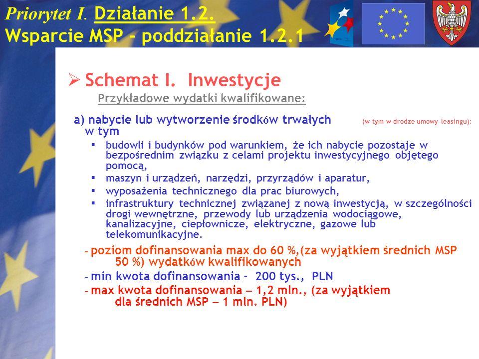 Priorytet I. Działanie 1.2. Wsparcie MSP - poddziałanie 1.2.1 Schemat I. Inwestycje Przykładowe wydatki kwalifikowane: a) nabycie lub wytworzenie środ