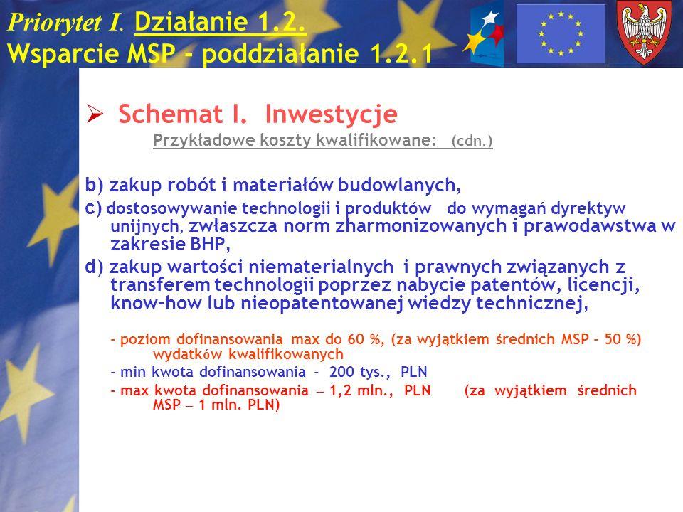 Priorytet I. Działanie 1.2. Wsparcie MSP - poddziałanie 1.2.1 Schemat I. Inwestycje Przykładowe koszty kwalifikowane: (cdn.) b ) zakup robót i materia
