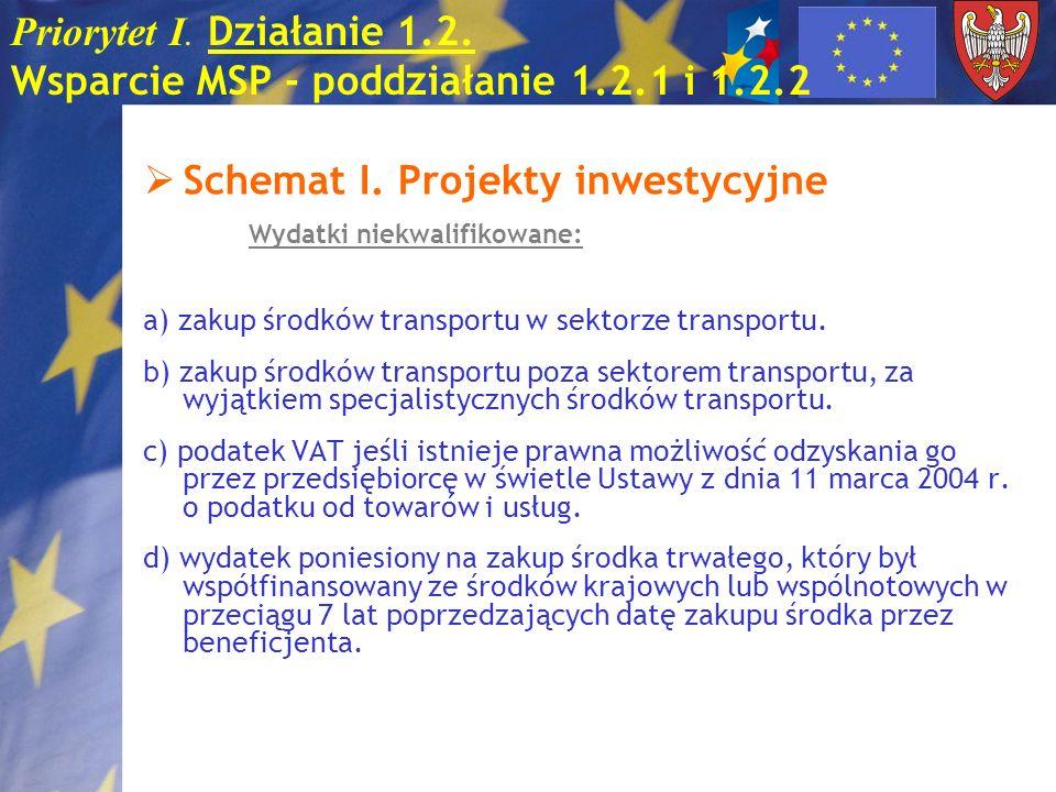 Priorytet I. Działanie 1.2. Wsparcie MSP - poddziałanie 1.2.1 i 1.2.2 Schemat I. Projekty inwestycyjne Wydatki niekwalifikowane: a) zakup środków tran