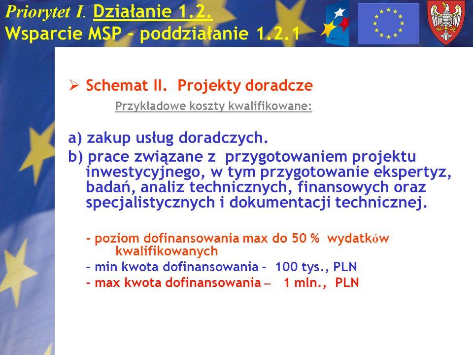 Priorytet I. Działanie 1.2. Wsparcie MSP - poddziałanie 1.2.1 Schemat II. Projekty doradcze Przykładowe koszty kwalifikowane: a) zakup usług doradczyc