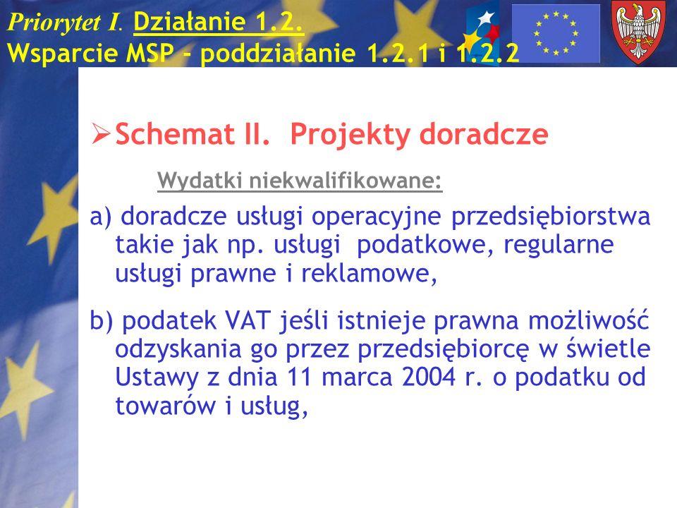 Priorytet I. Działanie 1.2. Wsparcie MSP - poddziałanie 1.2.1 i 1.2.2 Schemat II. Projekty doradcze Wydatki niekwalifikowane: a) doradcze usługi opera