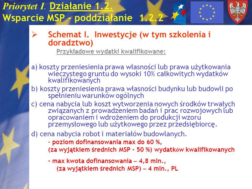 Priorytet I. Działanie 1.2. Wsparcie MSP - poddziałanie 1.2.2 Schemat I. Inwestycje (w tym szkolenia i doradztwo) Przykładowe wydatki kwalifikowane: a
