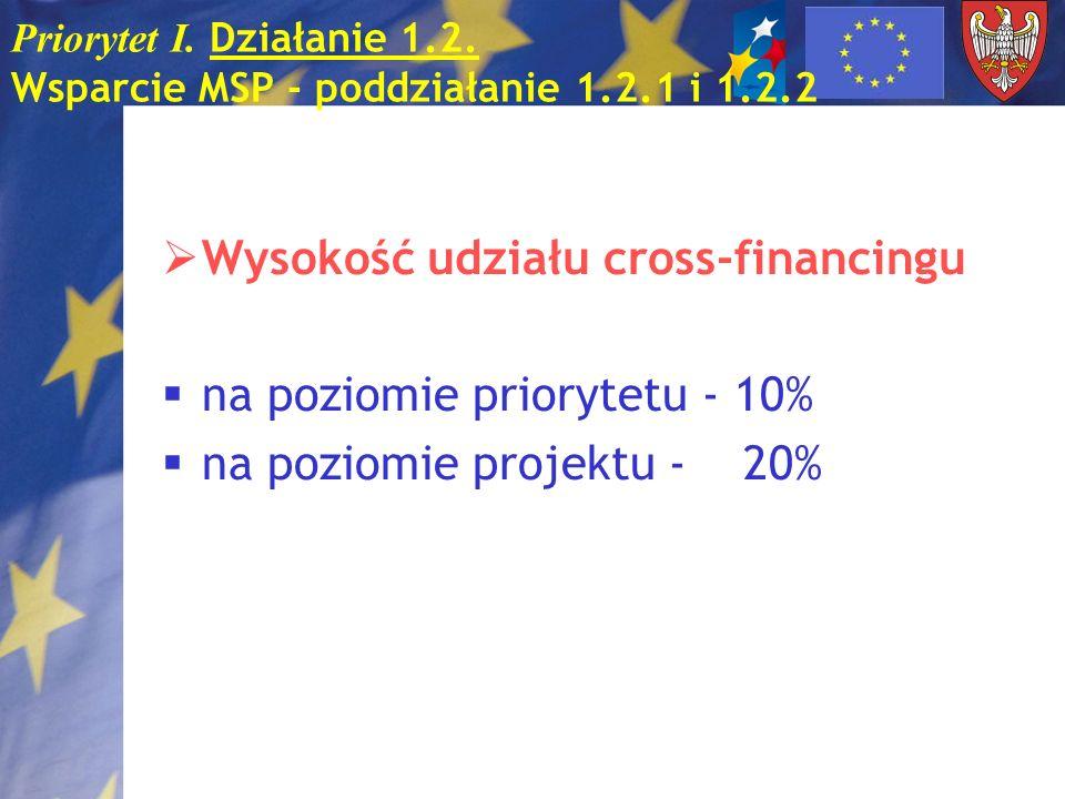 Priorytet I. Działanie 1.2. Wsparcie MSP - poddziałanie 1.2.1 i 1.2.2 Wysokość udziału cross-financingu na poziomie priorytetu - 10% na poziomie proje