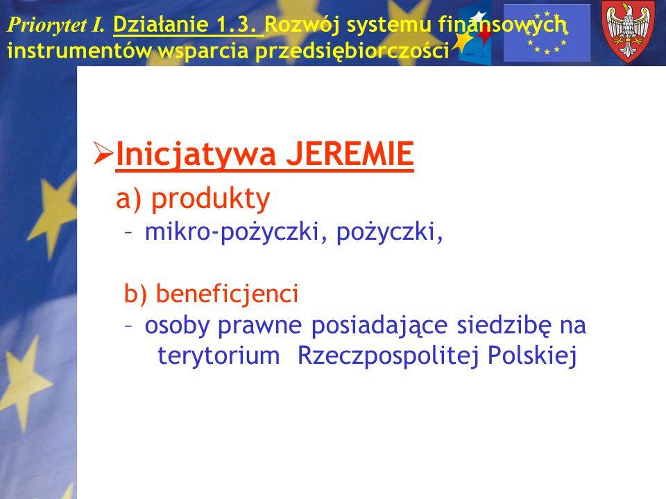 Priorytet I. Działanie 1.3. Rozwój systemu finansowych instrumentów wsparcia przedsiębiorczości Inicjatywa JEREMIE a) produkty –mikro-pożyczki, pożycz