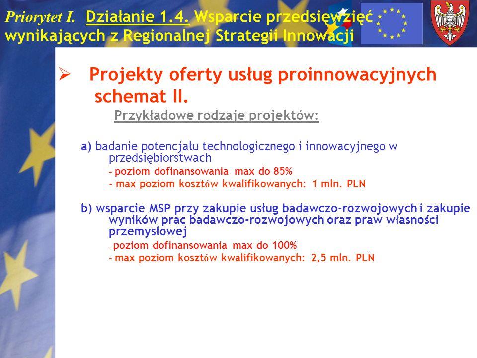 Priorytet I. Działanie 1.4. Wsparcie przedsięwzięć wynikających z Regionalnej Strategii Innowacji Projekty oferty usług proinnowacyjnych schemat II. P
