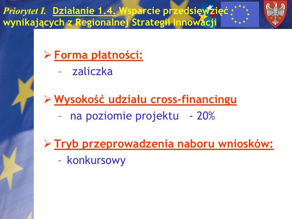 Priorytet I. Działanie 1.4. Wsparcie przedsięwzięć wynikających z Regionalnej Strategii Innowacji Forma płatności: –zaliczka Wysokość udziału cross-fi