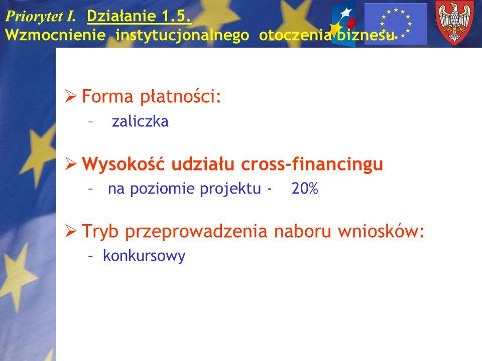 Priorytet I. Działanie 1.5. Wzmocnienie instytucjonalnego otoczenia biznesu Forma płatności: –zaliczka Wysokość udziału cross-financingu – na poziomie