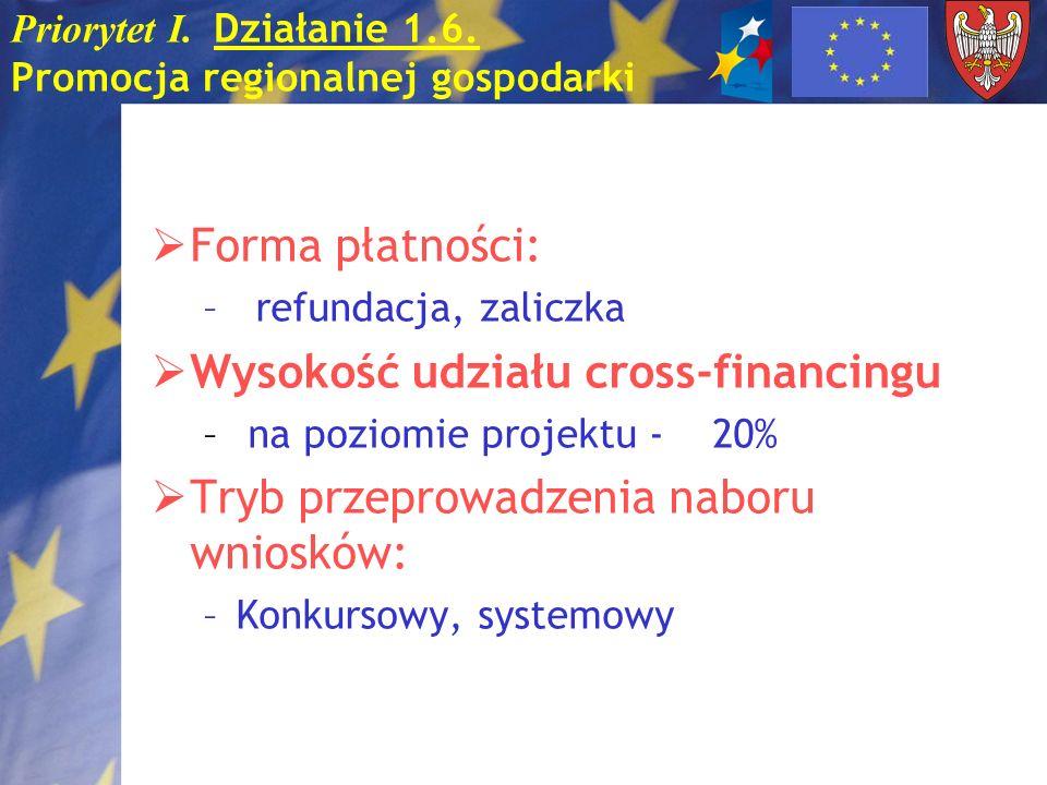 Priorytet I. Działanie 1.6. Promocja regionalnej gospodarki Forma płatności: –refundacja, zaliczka Wysokość udziału cross-financingu – na poziomie pro