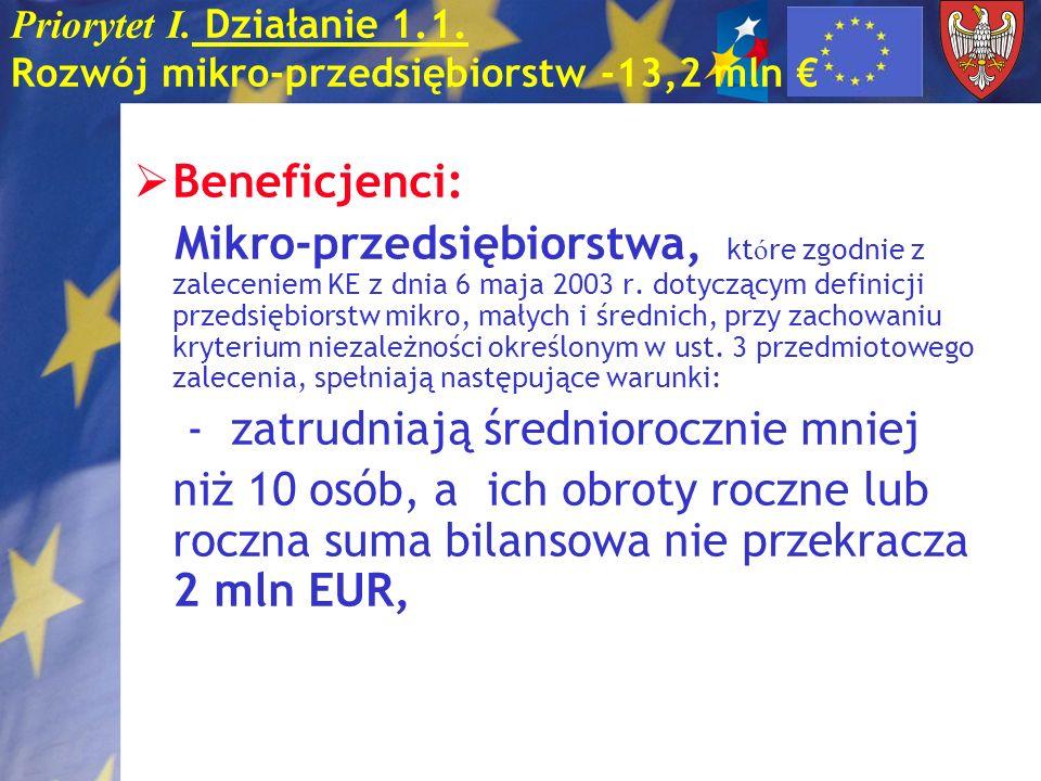 Priorytet I. Działanie 1.1. Rozwój mikro-przedsiębiorstw -13,2 mln Beneficjenci: Mikro-przedsiębiorstwa, kt ó re zgodnie z zaleceniem KE z dnia 6 maja
