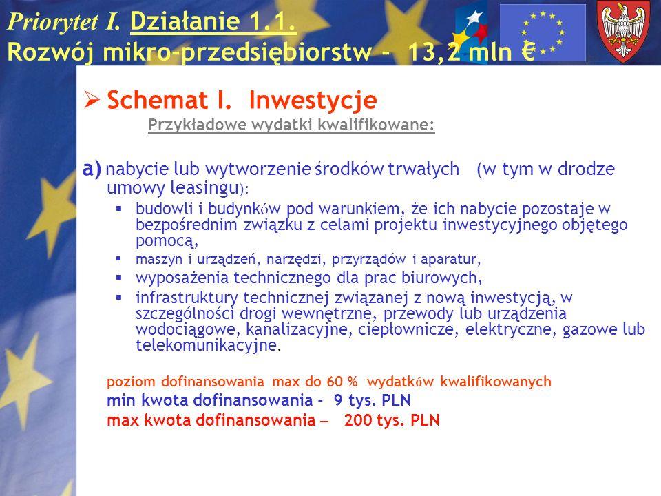 Priorytet I. Działanie 1.1. Rozwój mikro-przedsiębiorstw - 13,2 mln Schemat I. Inwestycje Przykładowe wydatki kwalifikowane: a) nabycie lub wytworzeni