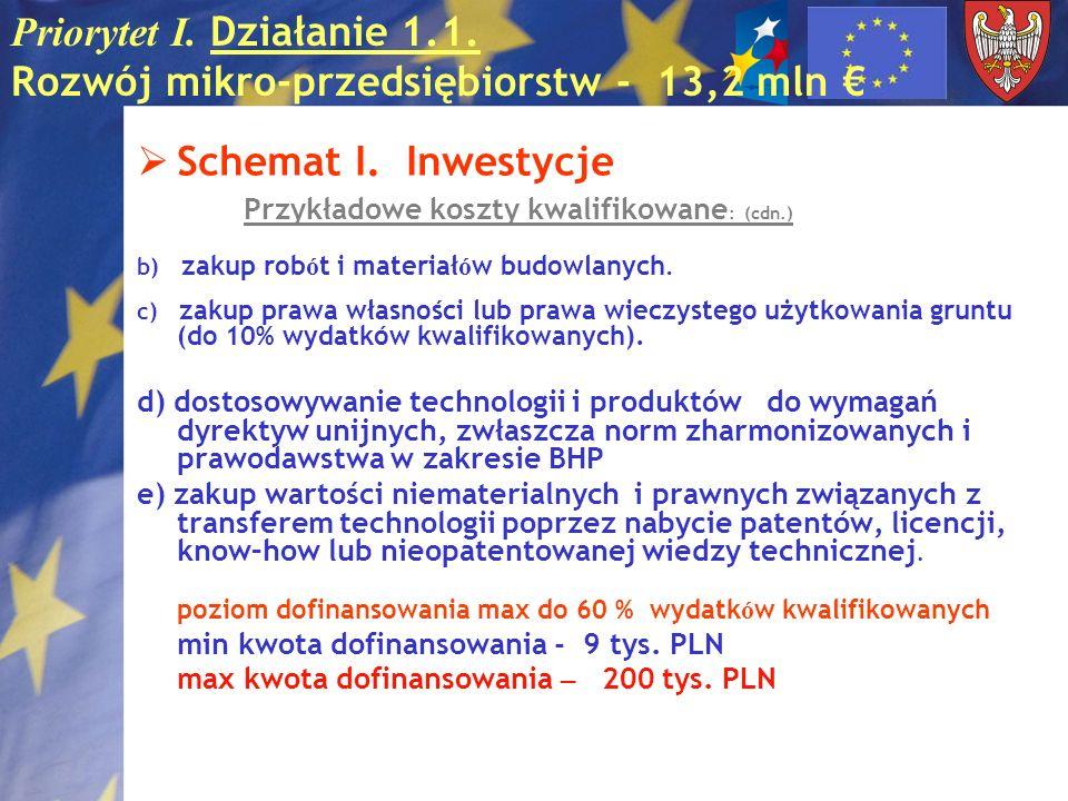 Priorytet I. Działanie 1.1. Rozwój mikro-przedsiębiorstw - 13,2 mln Schemat I. Inwestycje Przykładowe koszty kwalifikowane : (cdn.) b) zakup rob ó t i