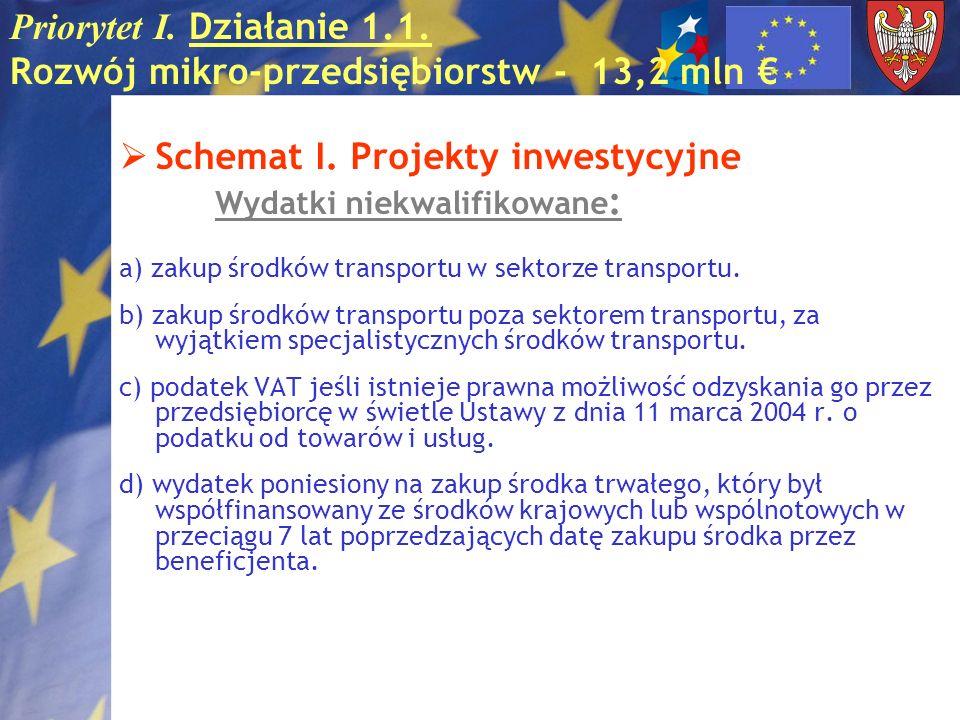 Priorytet I. Działanie 1.1. Rozwój mikro-przedsiębiorstw - 13,2 mln Schemat I. Projekty inwestycyjne Wydatki niekwalifikowane : a) zakup środków trans