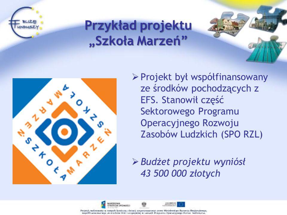 Przykład projektuSzkoła Marzeń Projekt był współfinansowany ze środków pochodzących z EFS. Stanowił część Sektorowego Programu Operacyjnego Rozwoju Za