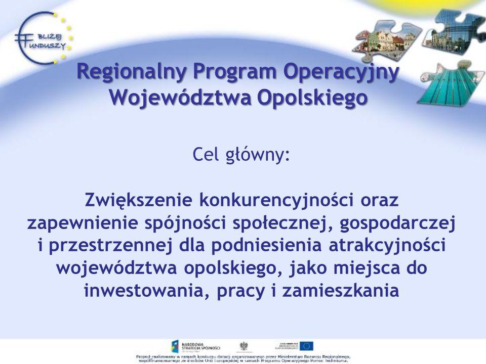 Regionalny Program Operacyjny Województwa Opolskiego Cel główny: Zwiększenie konkurencyjności oraz zapewnienie spójności społecznej, gospodarczej i pr
