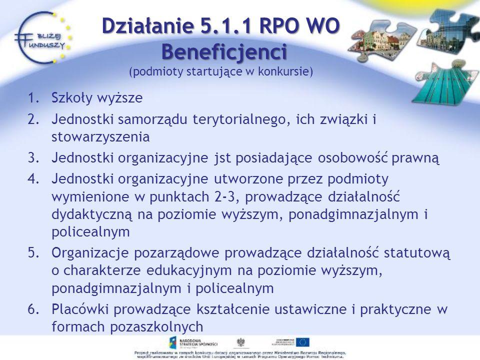 Działanie 5.1.1 RPO WO Beneficjenci Działanie 5.1.1 RPO WO Beneficjenci (podmioty startujące w konkursie) 1.Szkoły wyższe 2.Jednostki samorządu teryto