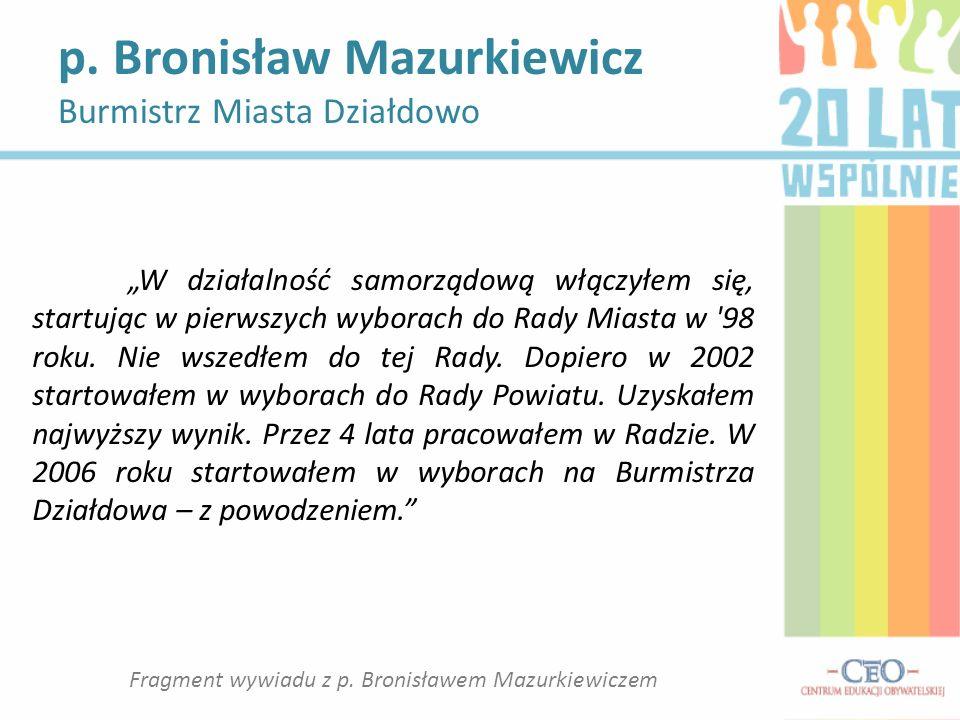 p.Bronisław Mazurkiewicz Burmistrz Miasta Działdowo Fragment wywiadu z p.