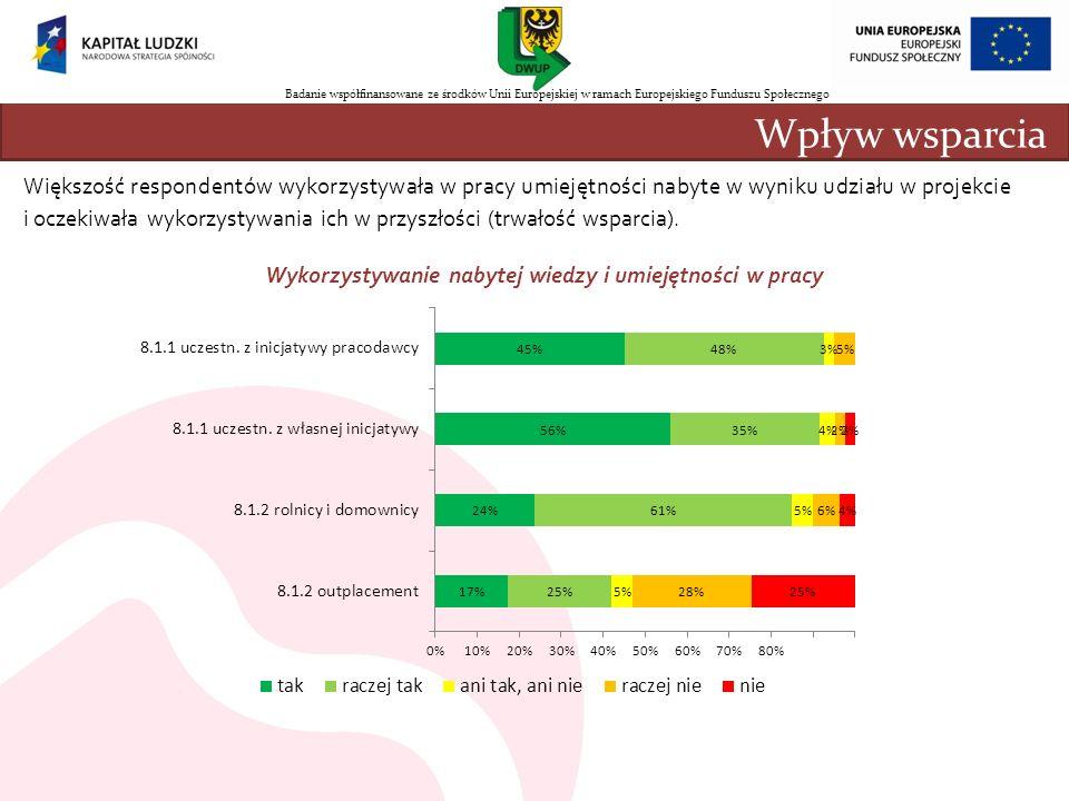 Wpływ wsparcia Wykorzystywanie nabytej wiedzy i umiejętności w pracy Większość respondentów wykorzystywała w pracy umiejętności nabyte w wyniku udział