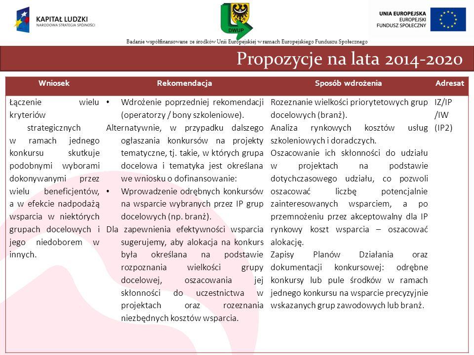 WniosekRekomendacjaSposób wdrożeniaAdresat Łączenie wielu kryteriów strategicznych w ramach jednego konkursu skutkuje podobnymi wyborami dokonywanymi