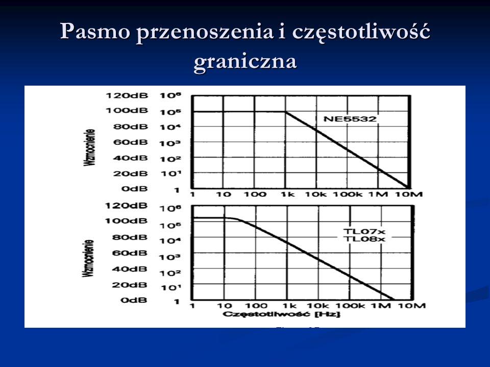 Parametry szybkościowe wzmacniaczy operacyjnych Iloczyn szerokości pasma przenoszenia przez wzmocnienie (Gain BandWidth Product: GBW, GBP) Iloczyn szerokości pasma przenoszenia przez wzmocnienie (Gain BandWidth Product: GBW, GBP) Maksymalna szybkość zmian sygnału wyjściowego(Slew rate) Maksymalna szybkość zmian sygnału wyjściowego(Slew rate) Typy wzmacniaczy: Typy wzmacniaczy: Szybkie, super szybkie (fast, ultrafast) Szybkie, super szybkie (fast, ultrafast)