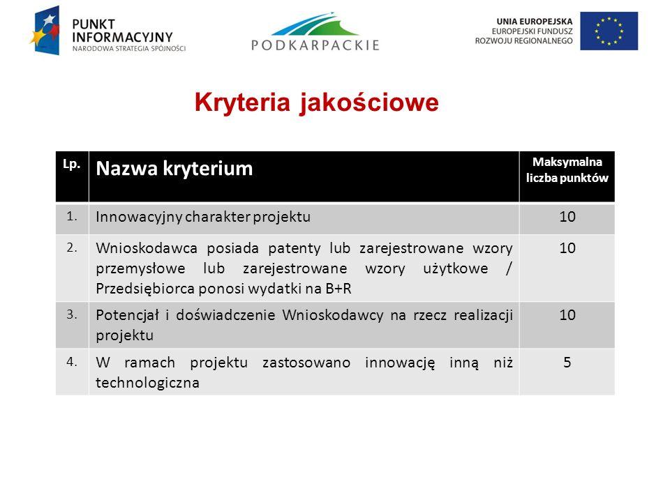 Lp. Nazwa kryterium Maksymalna liczba punktów 1. Innowacyjny charakter projektu10 2. Wnioskodawca posiada patenty lub zarejestrowane wzory przemysłowe